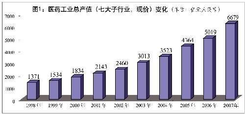 国务院新闻办发表《中国的药品安全监管状况》白皮书