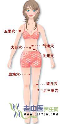 专家: 针灸减肥四大要领