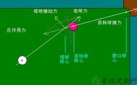 qq桌球游戏_台球技巧视频 _网络排行榜